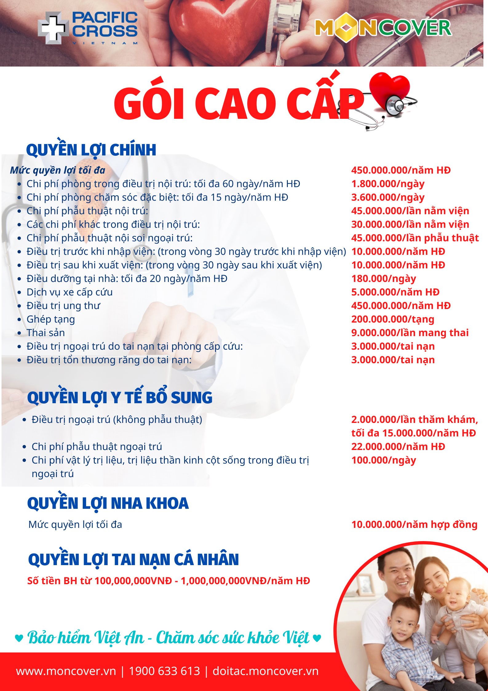 Bảo hiểm sức khỏe Việt An